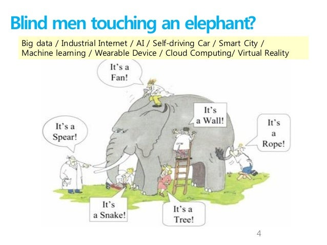Blind men touching an elephant? 4 Big data / Industrial Internet / AI / Self-driving Car / Smart City / Machine learning /...