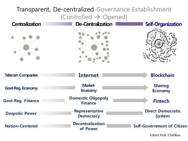 Transparent, De-centralized Governance Establishment (Controlled  Opened) Centralization De-Centralization Self-Organizat...