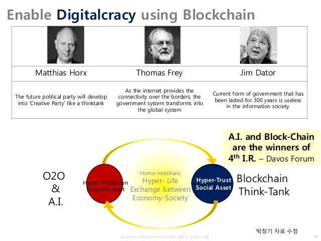 Copyrightⓒ(사)창조경제연구회(KCERN). 활용 시 인용표시 요망. Enable Digitalcracy using Blockchain 43 Homo-mobilians Hyper- Life Exchange bet...