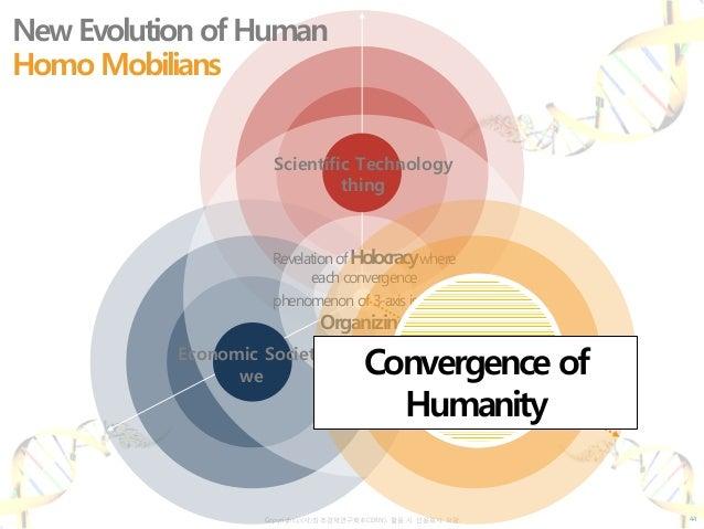 Copyrightⓒ(사)창조경제연구회(KCERN). 활용 시 인용표시 요망. Scientific Technology thing Economic Society we Revelation ofHolocracywhere eac...
