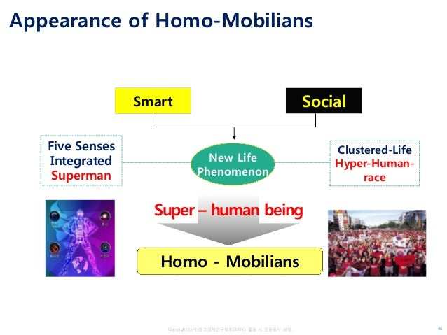 Copyrightⓒ(사)창조경제연구회(KCERN). 활용 시 인용표시 요망. Super – human being Appearance of Homo-Mobilians Homo - Mobilians Smart Social ...
