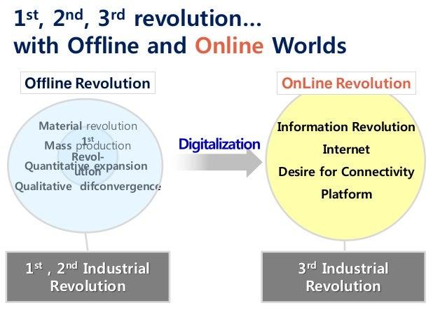 1st Revol- ution Material revolution Mass production Quantitative expansion Qualitative difconvergence Information Revolut...