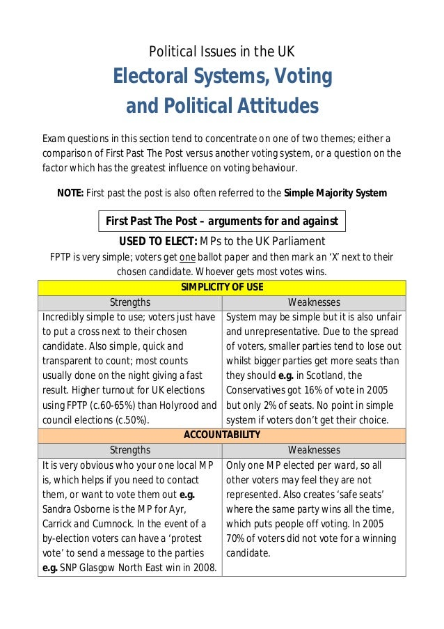 Political Issues in the UK  Electoral Systems, Voting and Political Attitudes Exam questions in this section tend to conce...