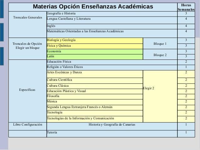 Orientación 4º ESO LOMCE para alumnos que actualmente cursan 3º ESO