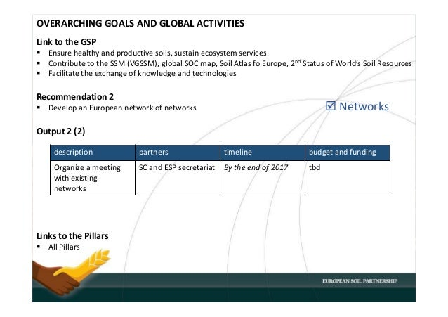ESP Implementation Plan Overarching Goals And Global Activities