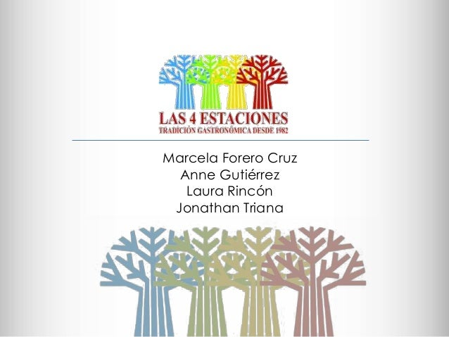 Marcela Forero Cruz Anne Gutiérrez Laura Rincón Jonathan Triana