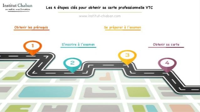 Les 4 Tapes Cls Pour Obtenir Sa Carte Professionnelle VTC Institut Chaban