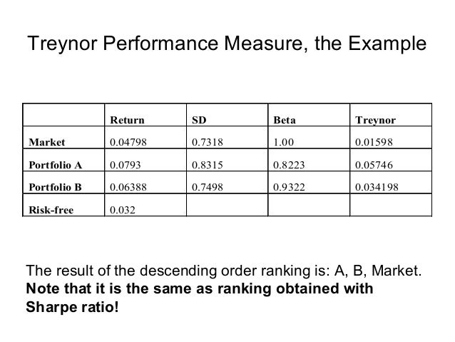 order and ranking via matracies The rank of the column matrix was 1 and, the rank of the row matrix was 1 so, rank of their product cannot be greater than 1[ as, pre or post mutiplication by matrix cannot increase rank.