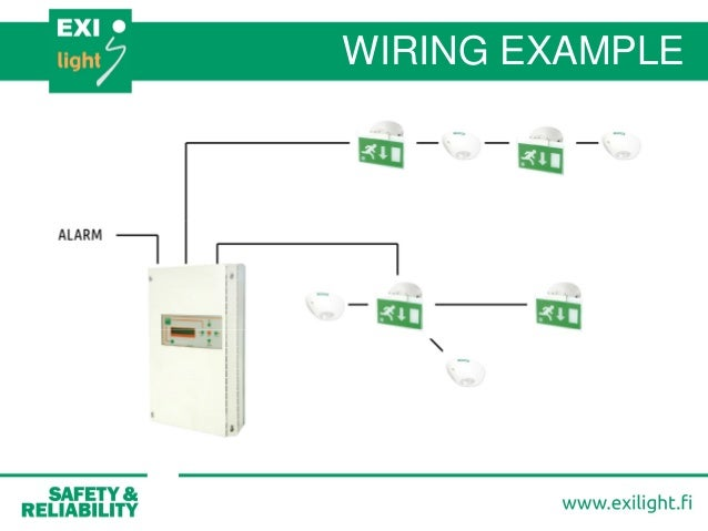Amazing Alarmed Exit Wire Diagram Wiring Diagram Wiring 101 Capemaxxcnl