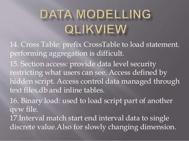 Data Modelling QlikView