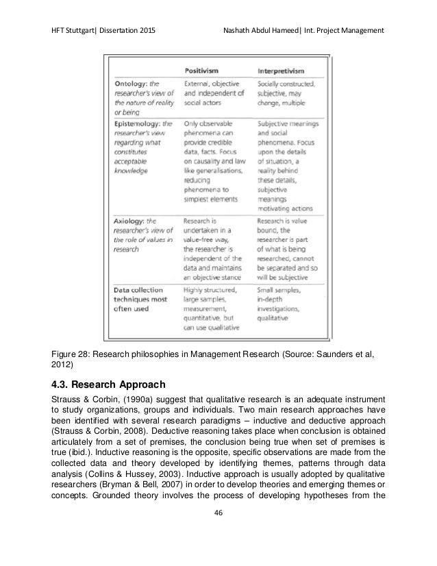 hft stuttgart thesis