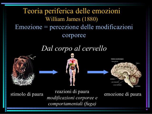 Teoria periferica delle emozioni William James (1880) Emozione = percezione delle modificazioni corporee Dal corpo al cerv...
