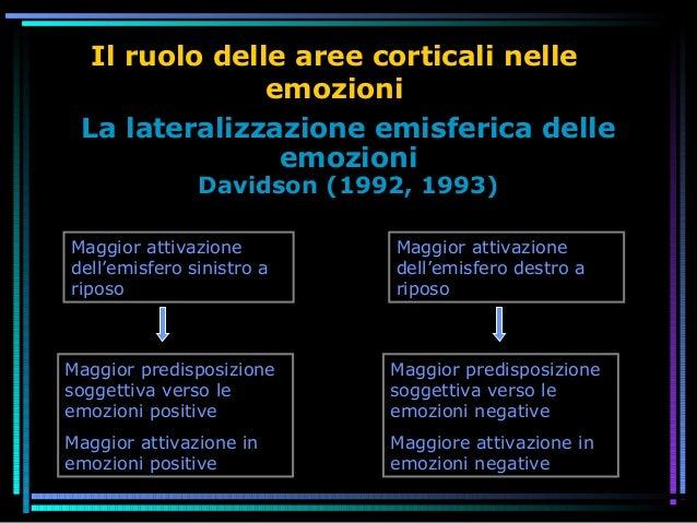 La lateralizzazione emisferica delle emozioni Davidson (1992, 1993) Il ruolo delle aree corticali nelle emozioni Maggior a...