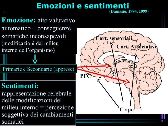 Emozioni e sentimenti Emozione: atto valutativo automatico + conseguenze somatiche inconsapevoli (modificazioni del milieu...