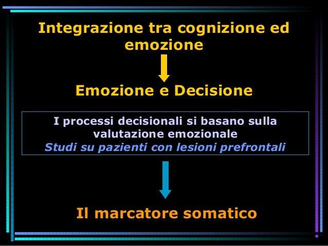Emozione e Decisione Integrazione tra cognizione ed emozione Il marcatore somatico I processi decisionali si basano sulla ...