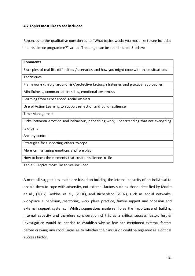 body image dissertation Body image assessments: biss the body image states scale  beyond body image as a trait: the  , dissertation, or published.