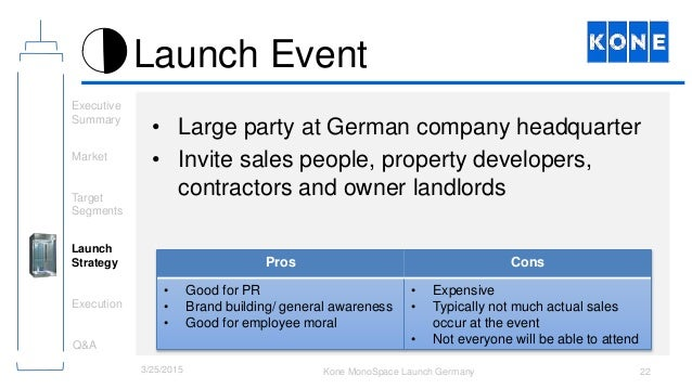 """kone monospace launch in germany Case: (kone: the monospace launch in germany) problem: kone aufzug is a new elevator business which is in the middle of planning the launch of their new product, """"monospace"""", into germany."""