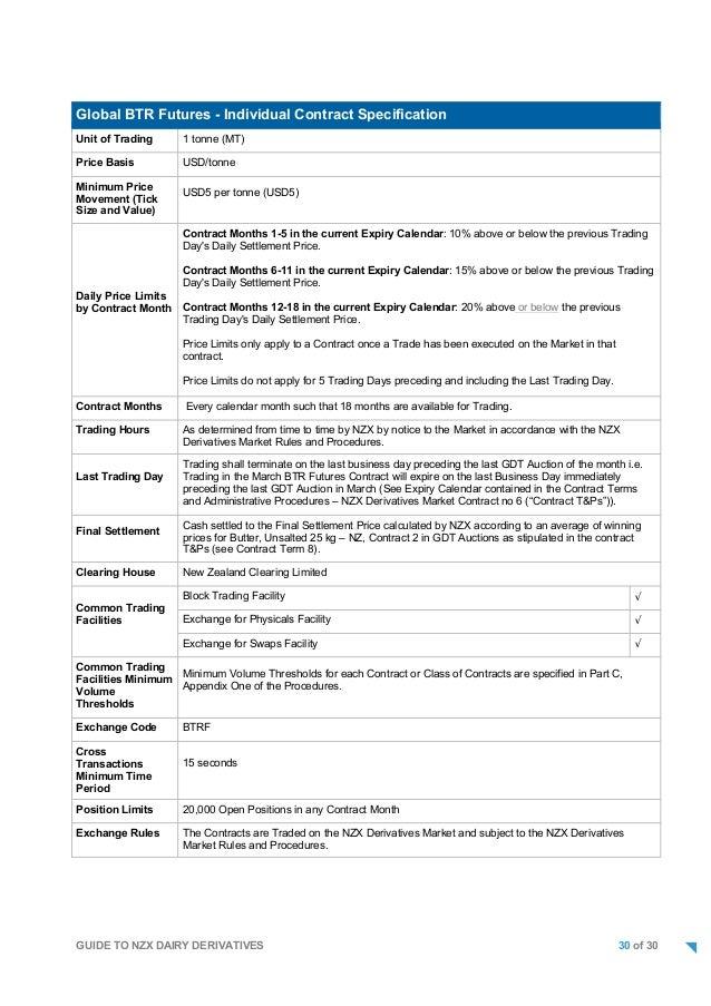 Binary operations worksheet