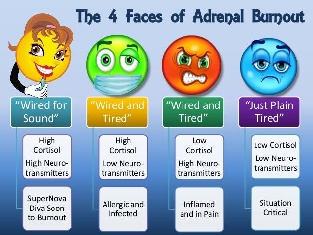 The 4 Faces Of Adrenal Burnout