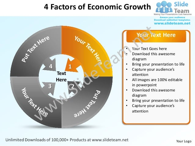 factors in economic growth What is economic growth what determines the rate of economic growth every country is different, each factor will vary in importance for a country at a given point in time.
