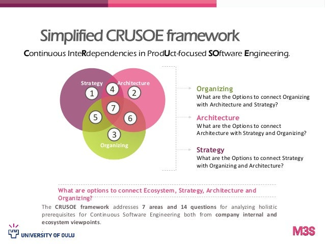 Prerequisites For Continuous Software Engineering - Architecture prerequisites