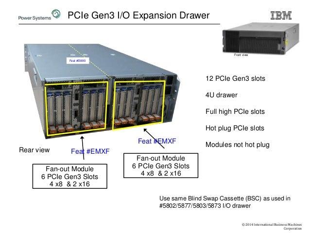 Announcement Overview 4q14 Ext