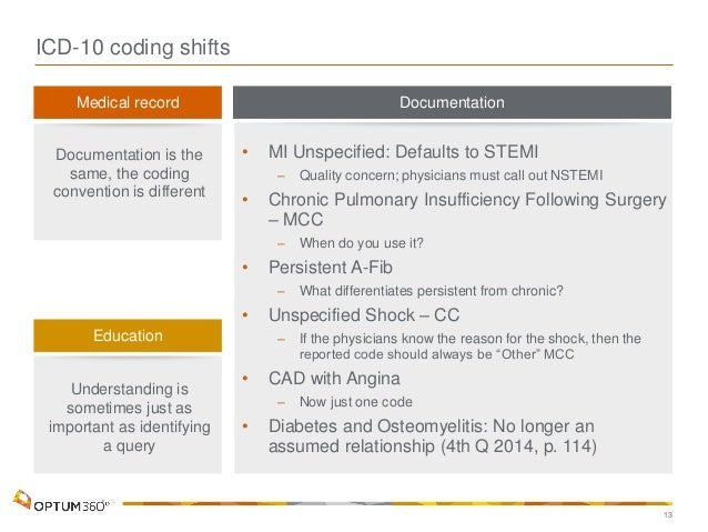 120915 Optum Webcast - CDI in Transition-Coding_Clinic Version 12_8