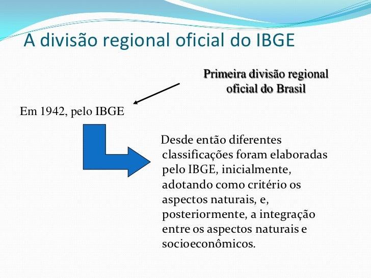 Evolução das divisões regionais do BrasilEm 1942 o IBGEestabeleceu a 1ª divisãoregional oficial doBrasil. Delimitando 5gra...
