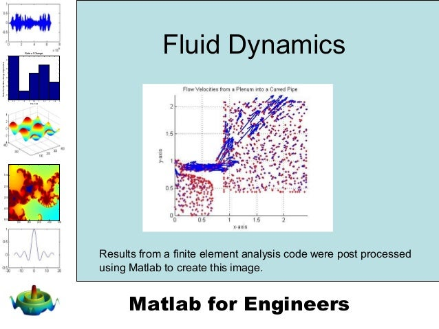 Chapter 1 -About Matlab
