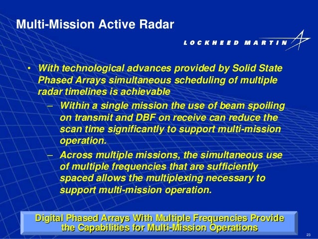 Digital Beamforming In Phased Array Radar