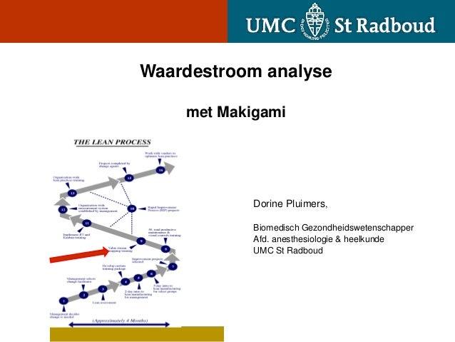 Waardestroom analyse met Makigami Dorine Pluimers, Biomedisch Gezondheidswetenschapper Afd. anesthesiologie & heelkunde UM...