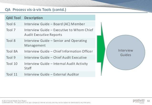 Internal Audit Quality Assessment
