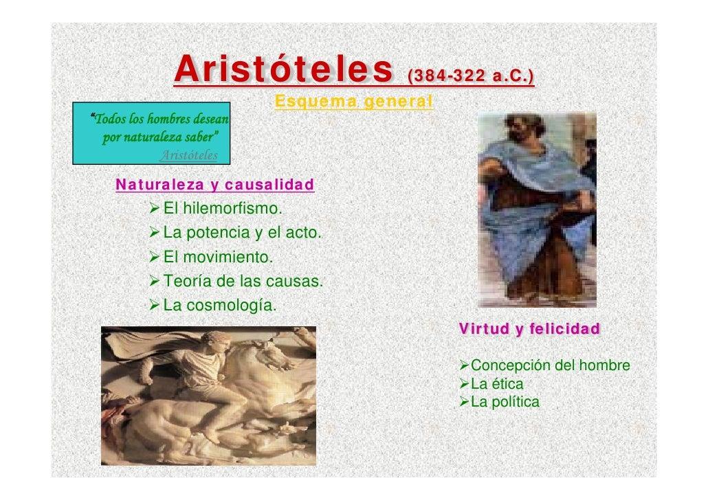 """Aristóteles              (384-322 a.C.)                             Esquema general """"Todos los hombres desean   por natura..."""
