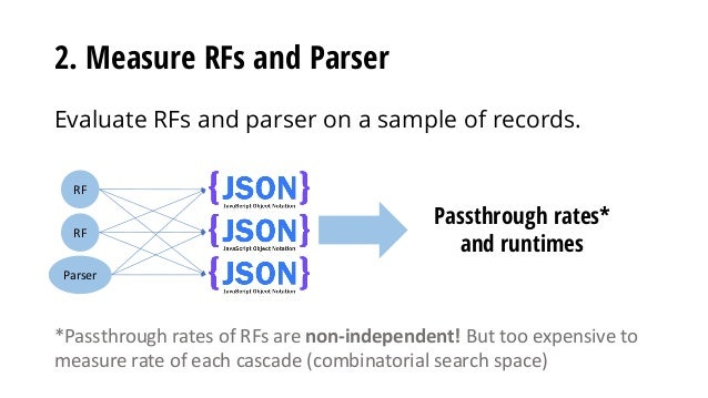 Sparser: Faster Parsing of Unstructured Data Formats in