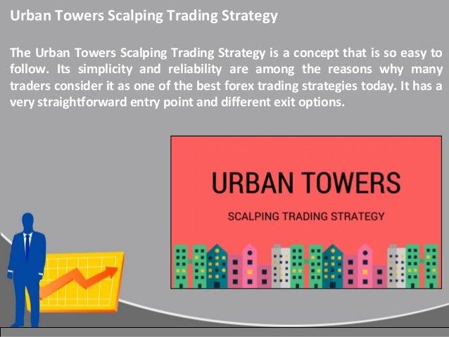 Urban forex pro trading strategy