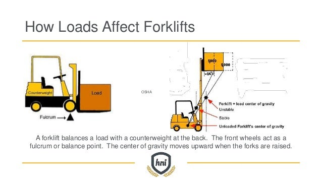 Train the Trainer: Forklift Safety