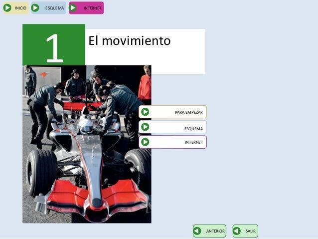 INICIO   ESQUEMA   INTERNET         1           El movimiento                                     PARA EMPEZAR            ...