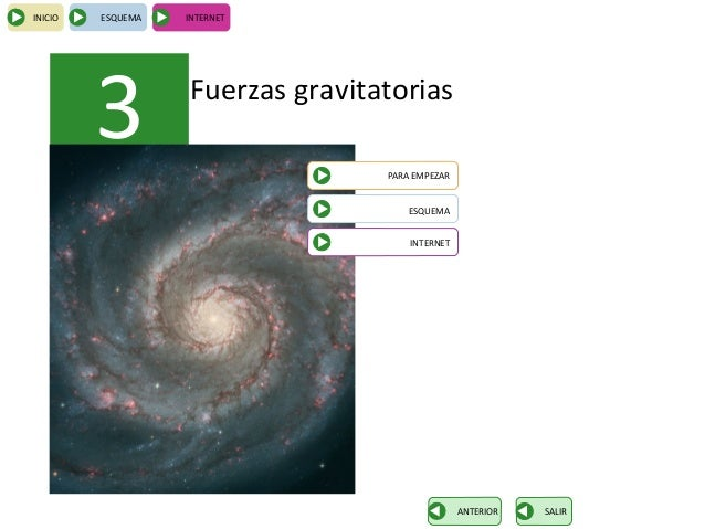 INICIO   ESQUEMA   INTERNET         3         Fuerzas gravitatorias                                  PARA EMPEZAR         ...