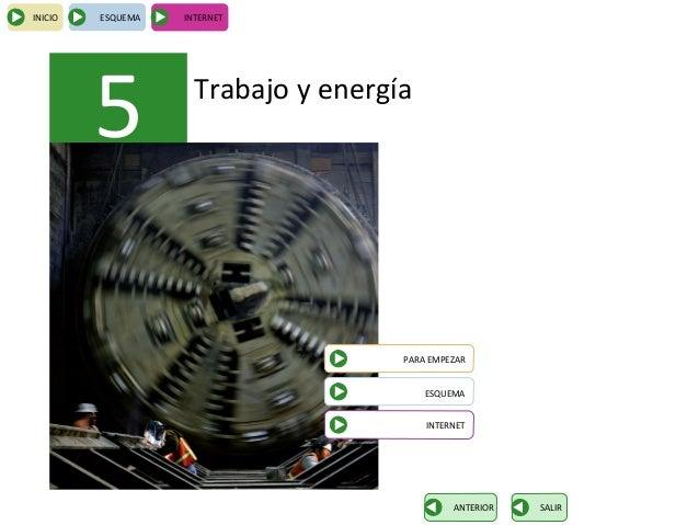 INICIO   ESQUEMA   INTERNET         5           Trabajo y energía                                     PARA EMPEZAR        ...