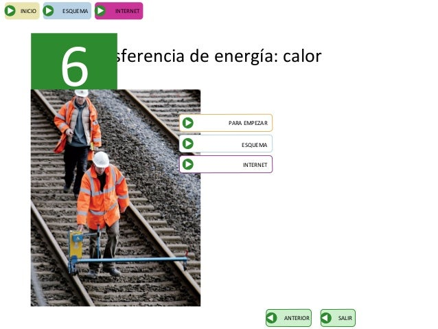 INICIO   ESQUEMA   INTERNET         6   Transferencia de energía: calor                                PARA EMPEZAR       ...