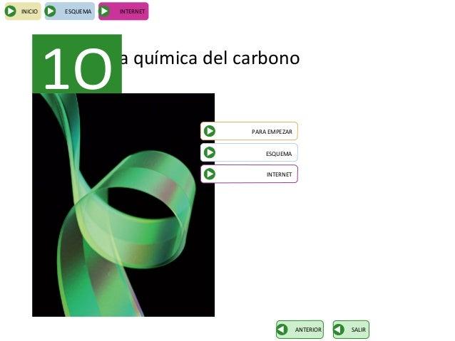 INICIO   ESQUEMA    INTERNET         1O        La química del carbono                                   PARA EMPEZAR      ...