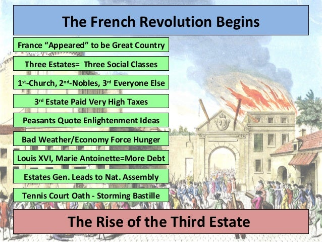 rise of industrialization during the french revolution The age of industrialization 1 the rise of  but there was a rising standard of living across all classes during  early support of the french revolution rise.