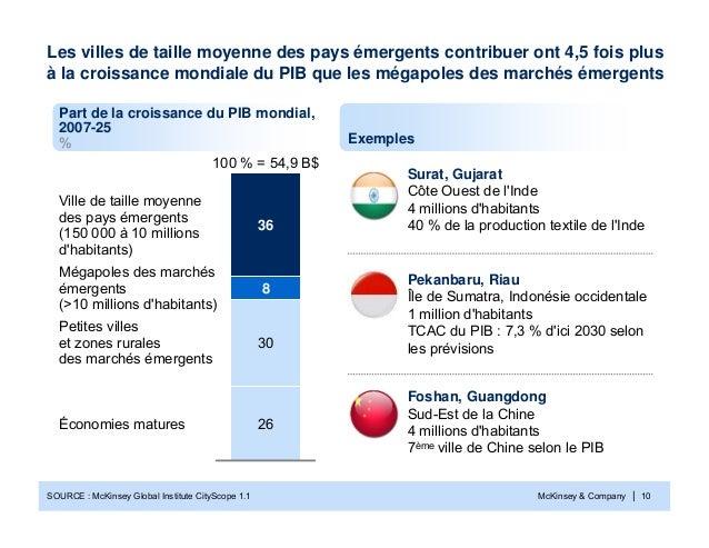 McKinsey & Company | 10Les villes de taille moyenne des pays émergents contribuer ont 4,5 fois plusà la croissance mondial...