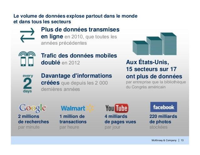 McKinsey & Company | 13Le volume de données explose partout dans le mondeet dans tous les secteurs220 milliardsde photosst...
