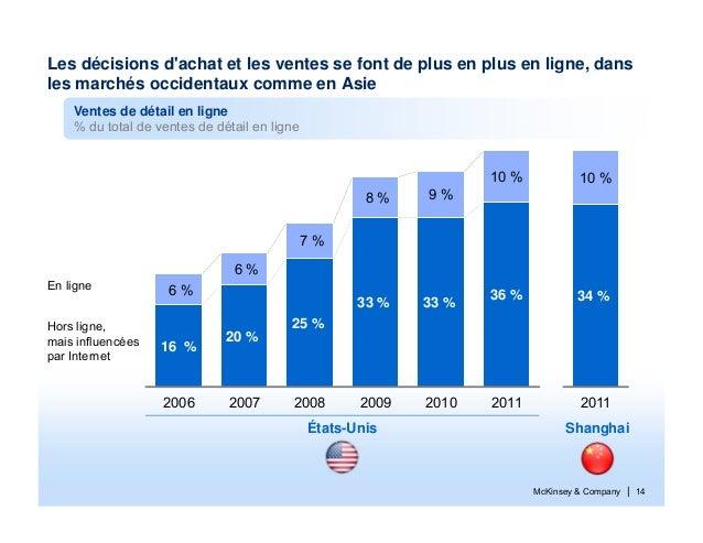 McKinsey & Company | 1436 %10 %7 %200720 %6 %2006 201033 %9 %200933 %8 %200825 %16 %6 %201110 %201134 %Les décisions dacha...