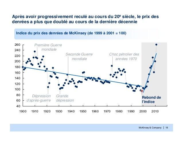 McKinsey & Company | 18Après avoir progressivement reculé au cours du 20e siècle, le prix desdenrées a plus que doublé au ...