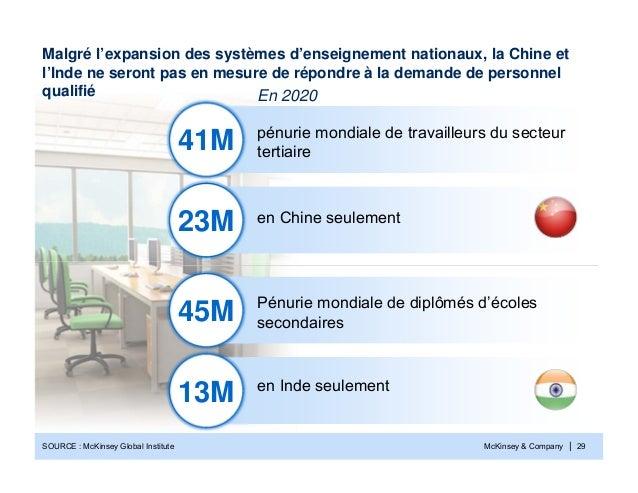 McKinsey & Company | 29Malgré l'expansion des systèmes d'enseignement nationaux, la Chine etl'Inde ne seront pas en mesure...