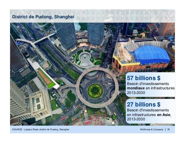 McKinsey & Company | 35District de Pudong, Shanghai27 billions $Besoin dinvestissementsen infrastructures en Asie,2013-203...