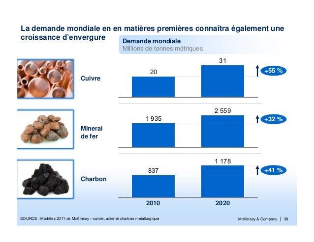 McKinsey & Company | 38SOURCE : Modèles 2011 de McKinsey – cuivre, acier et charbon métallurgique3120 +55 %2 5591 935 +32 ...