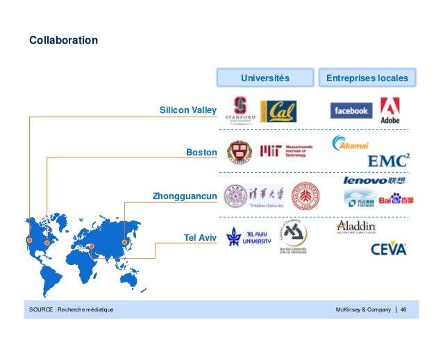 McKinsey & Company | 46SOURCE : Recherche médiatiqueCollaborationUniversités Entreprises localesSilicon ValleyBostonZhongg...